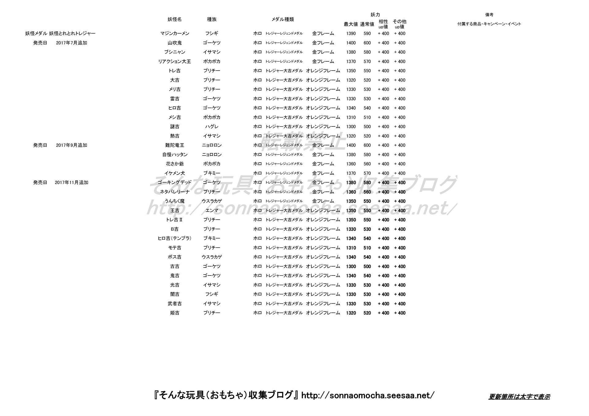 妖怪文書一覧 - JapaneseClass.jp